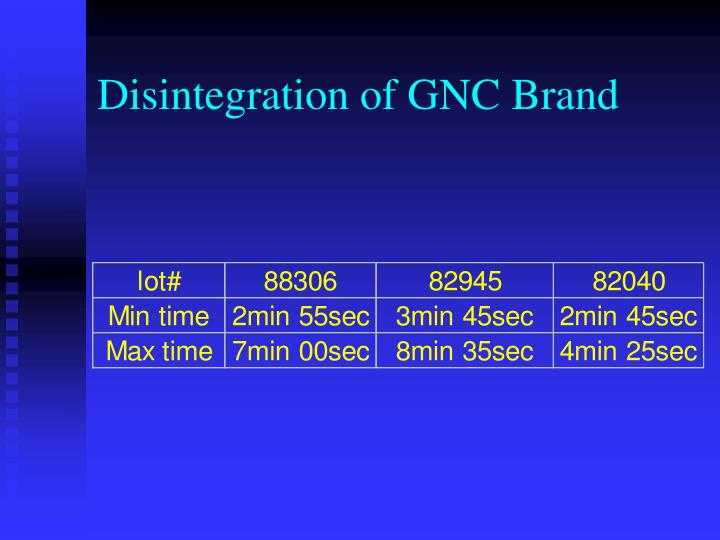 Disintegration of GNC Brand