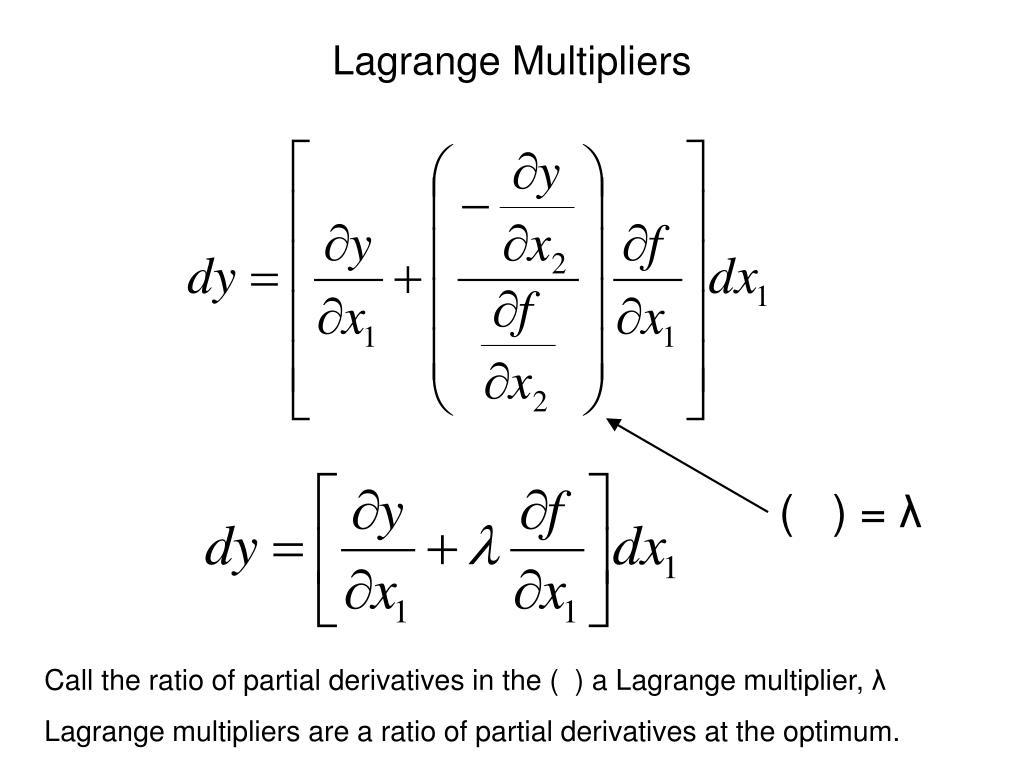 how to do lagrange multipliers