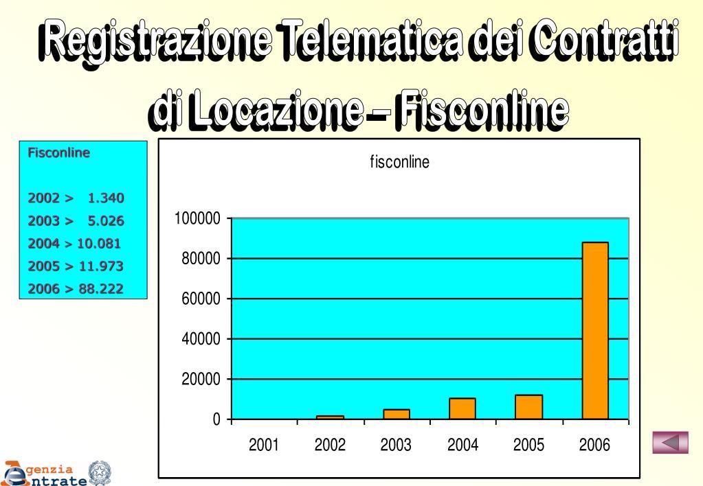 Registrazione Telematica dei Contratti