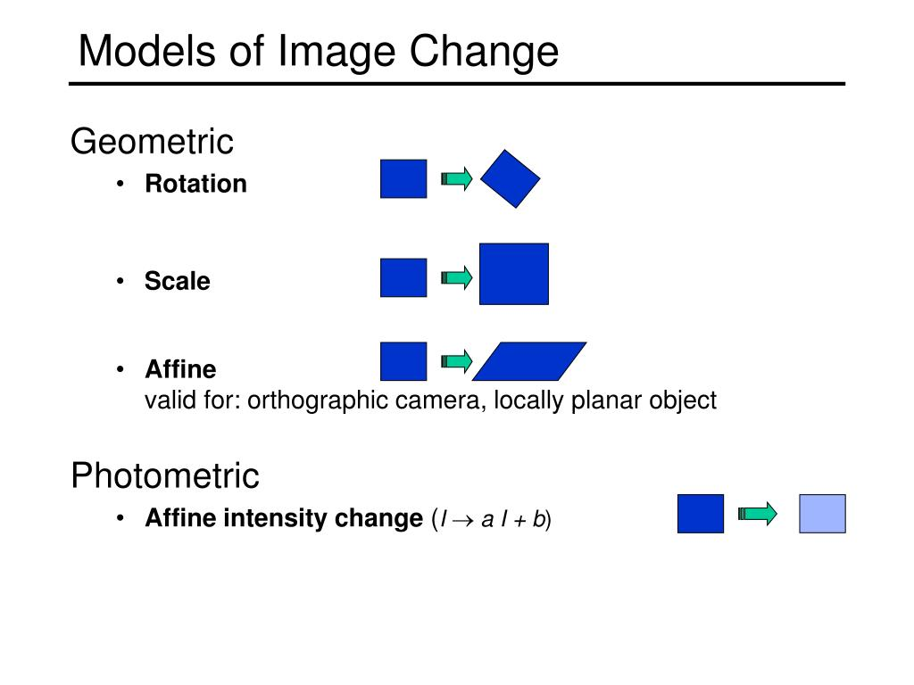 Models of Image Change