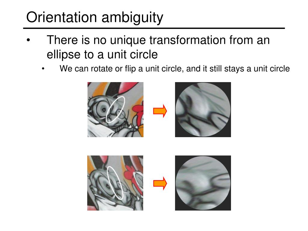 Orientation ambiguity