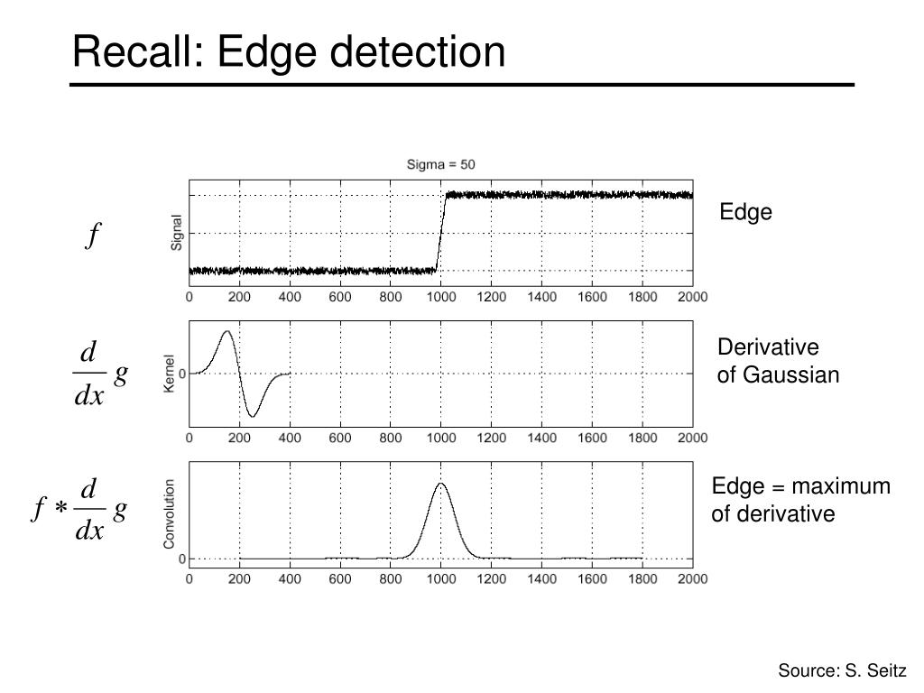 Recall: Edge detection