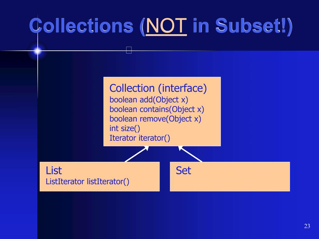 Collections (