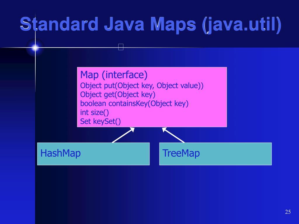 Standard Java Maps (java.util)