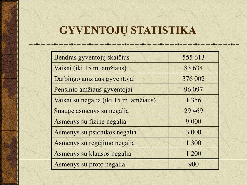 GYVENTOJŲ STATISTIKA