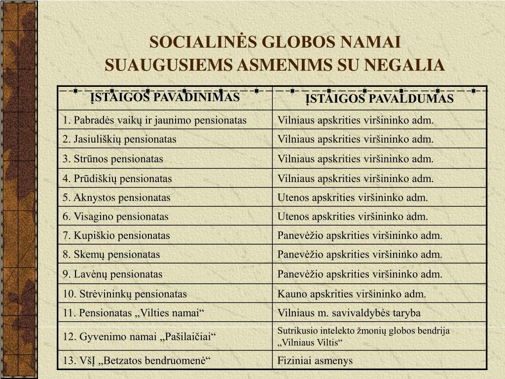 SOCIALINĖS GLOBOS NAMAI