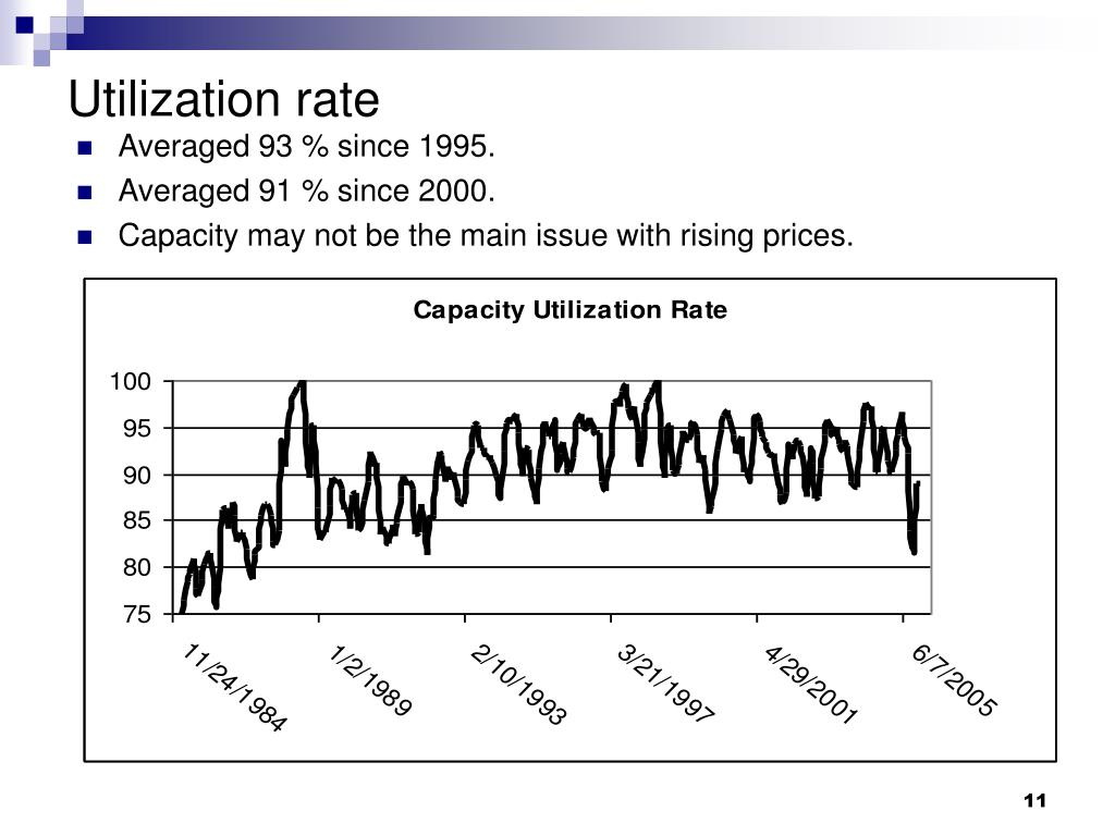 a utilization rate analysis of gas To gain an advantage in highly competitive energy markets, this industry leader leverages rapid, accurate analysis of global oil and gas projects -- from exploration to concept selection and field plan development -- that save time and deliver insights by comparing cost scenarios and production profiles.