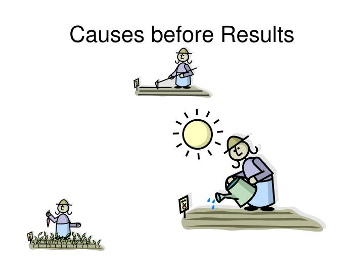 Causes before Results