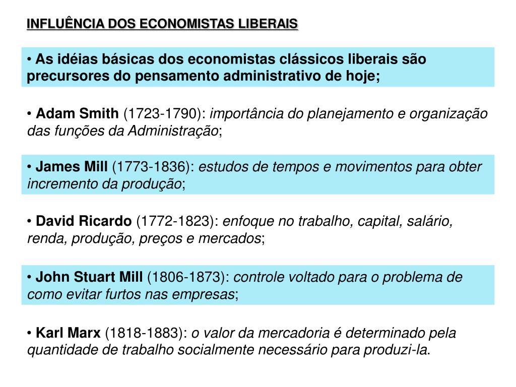 INFLUÊNCIA DOS ECONOMISTAS LIBERAIS