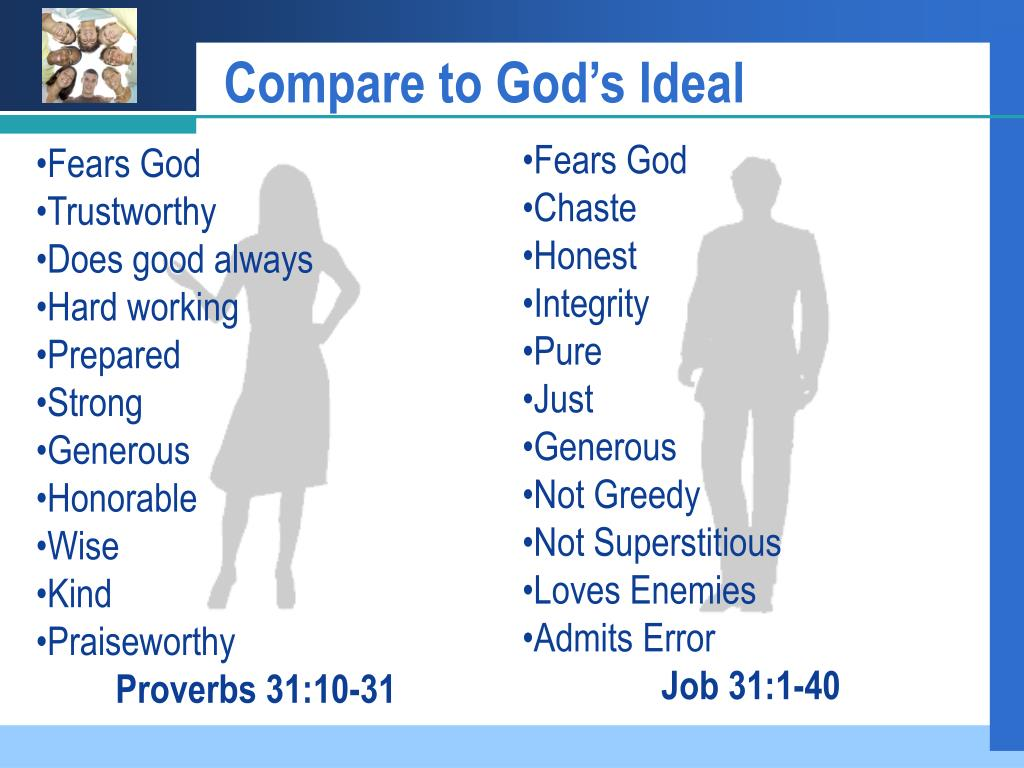 Compare to God's Ideal