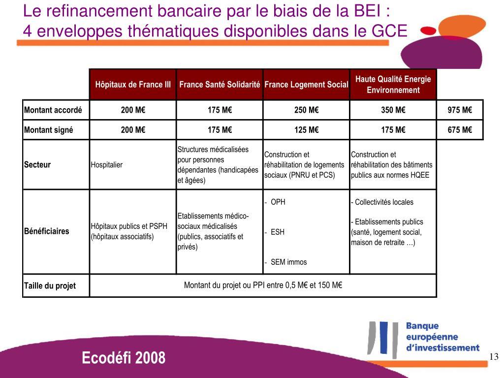 Le refinancement bancaire par le biais de la BEI :