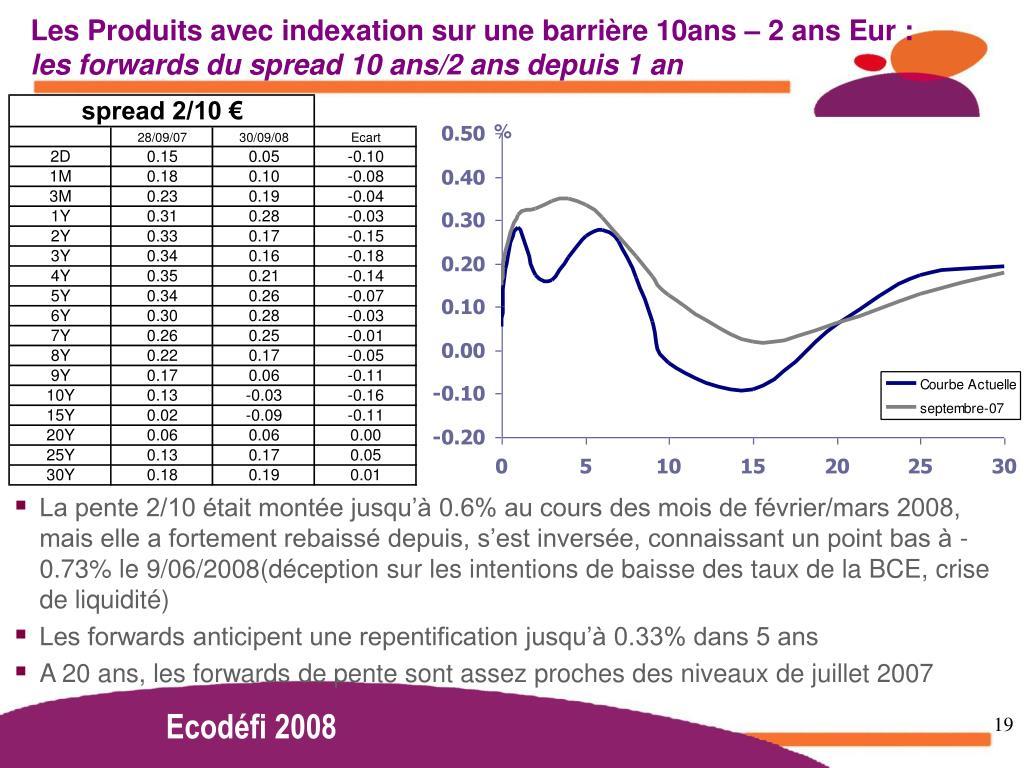 Les Produits avec indexation sur une barrière 10ans – 2 ans Eur :