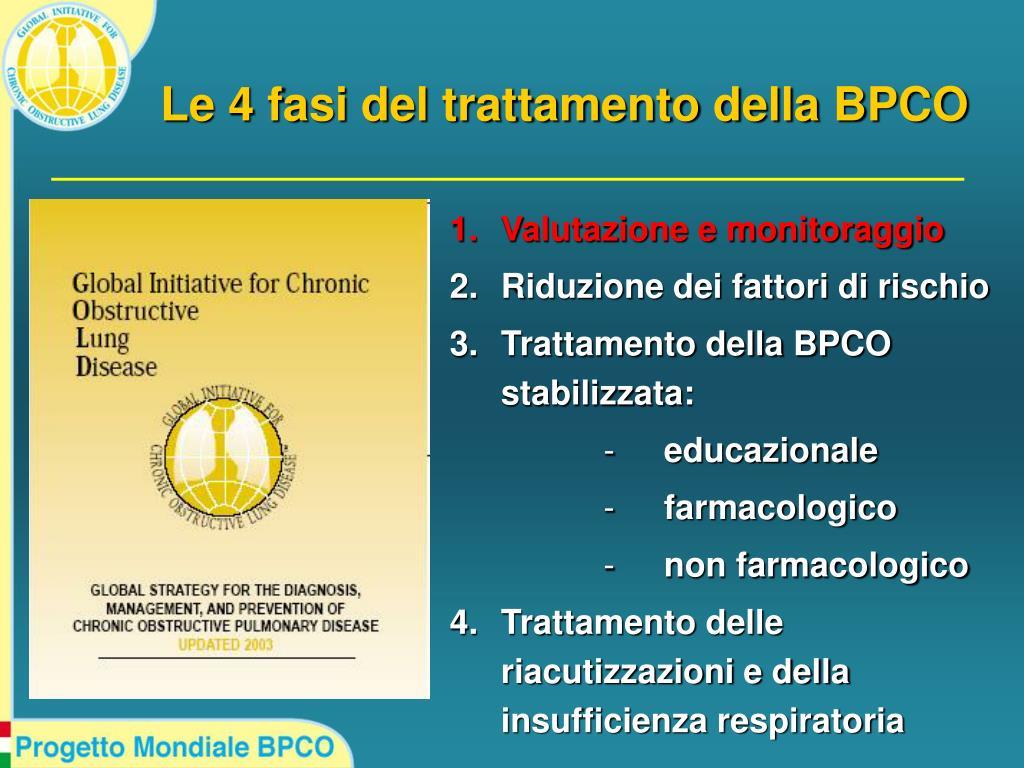 Le 4 fasi del trattamento della BPCO