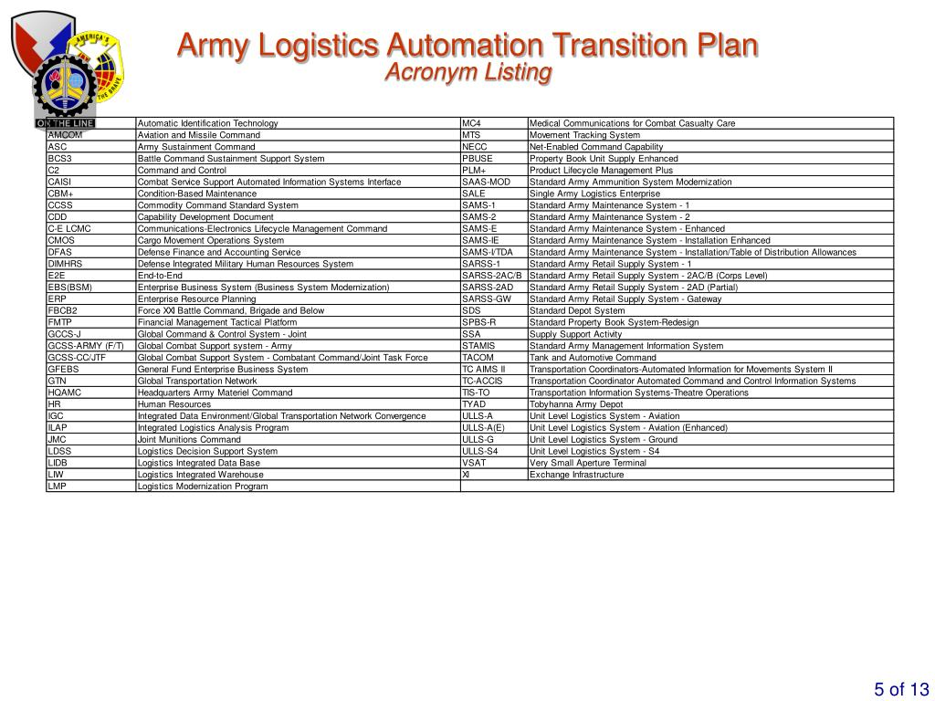 Army Logistics Automation Transition Plan