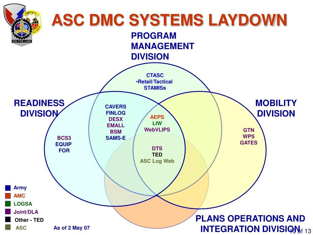 ASC DMC SYSTEMS LAYDOWN