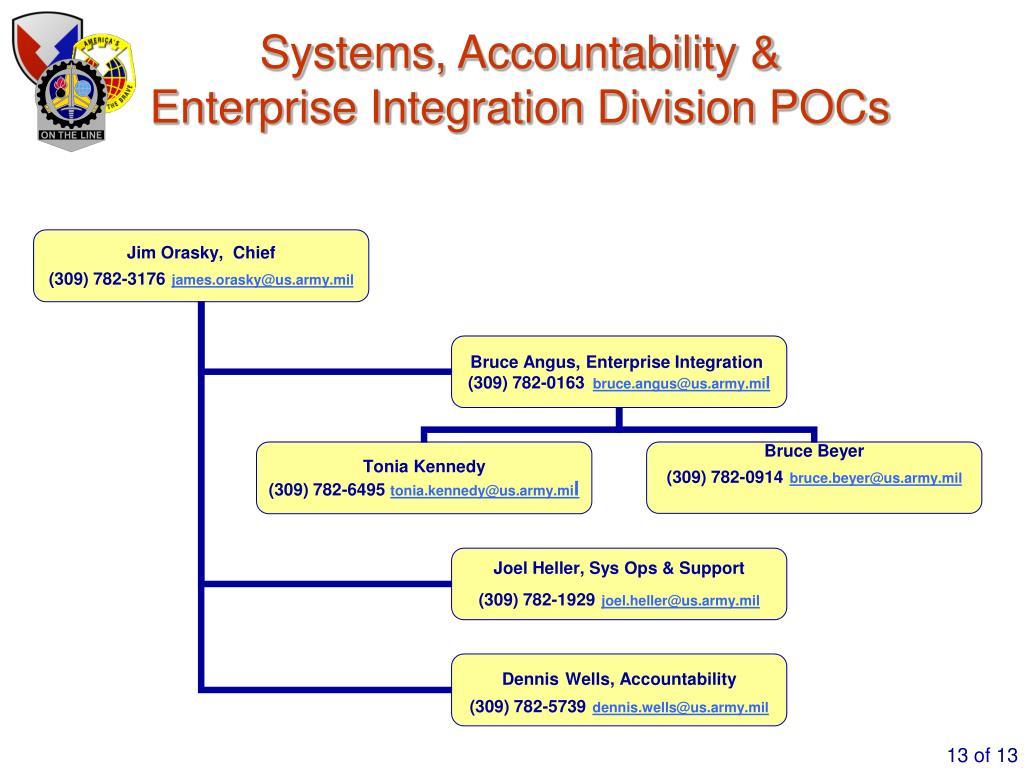 Systems, Accountability &
