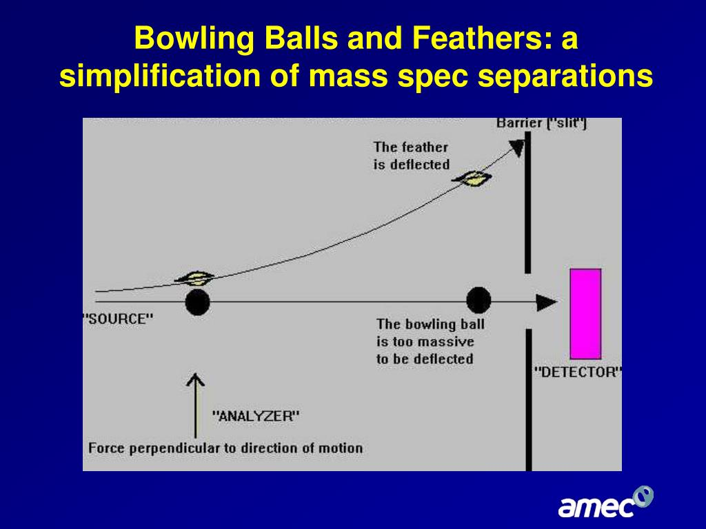 Bowling Balls and Feathers: a simplification of mass spec separations