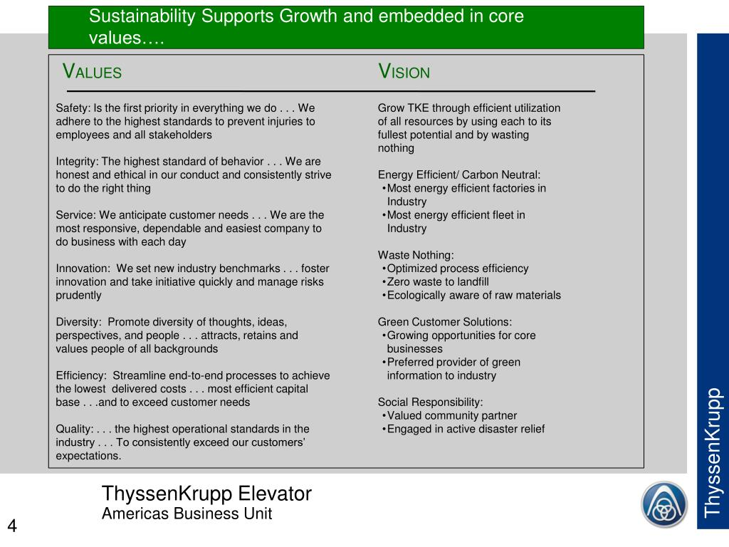 Sustainability Supports Growth and embedded in core values….