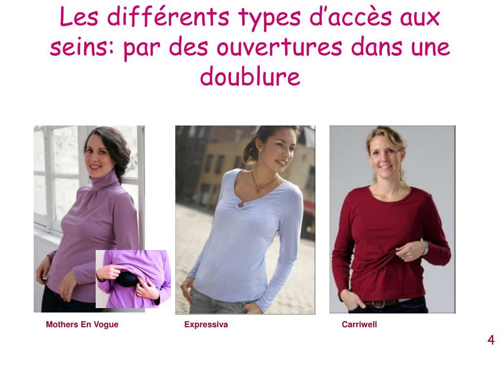 Les différents types d'accès aux seins: par des ouvertures dans une doublure