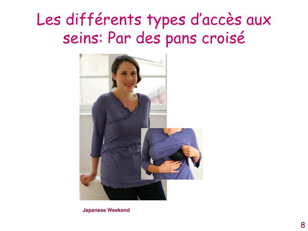 Les différents types d'accès aux seins: Par des pans croisé