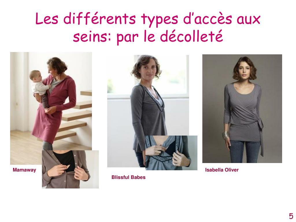 Les différents types d'accès aux seins: par le décolleté