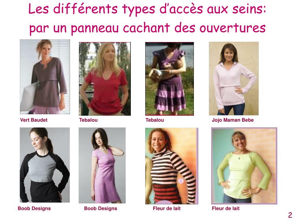 Les différents types d'accès aux seins: par un panneau cachant des ouvertures
