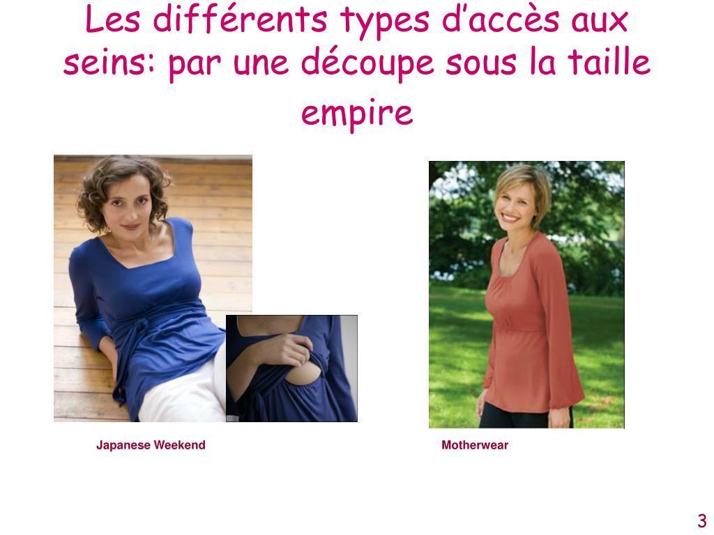 Les différents types d'accès aux seins: par une découpe sous la taille empire