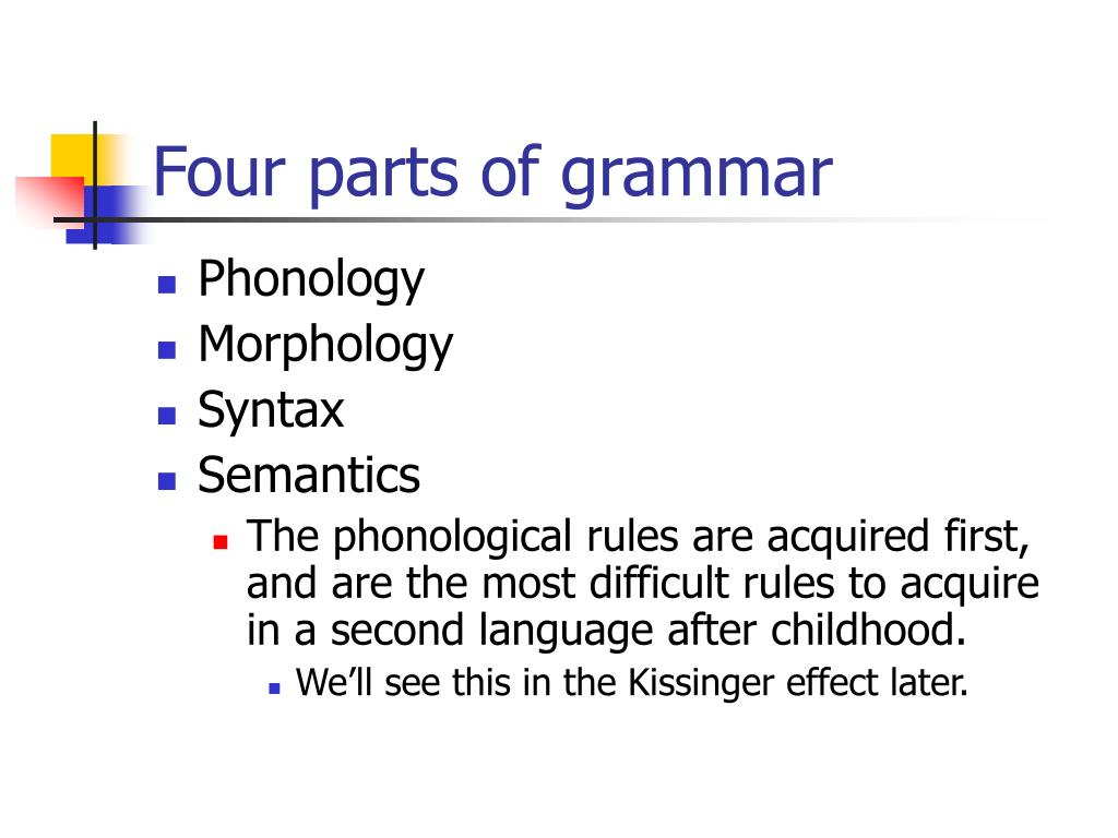 Four parts of grammar