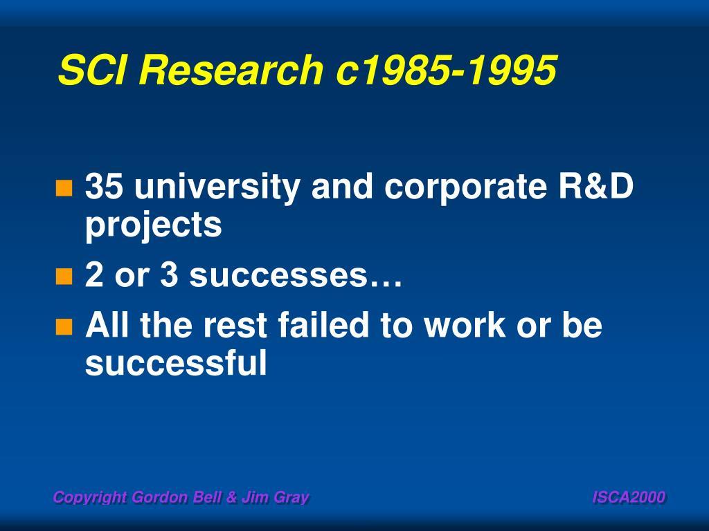 SCI Research c1985-1995