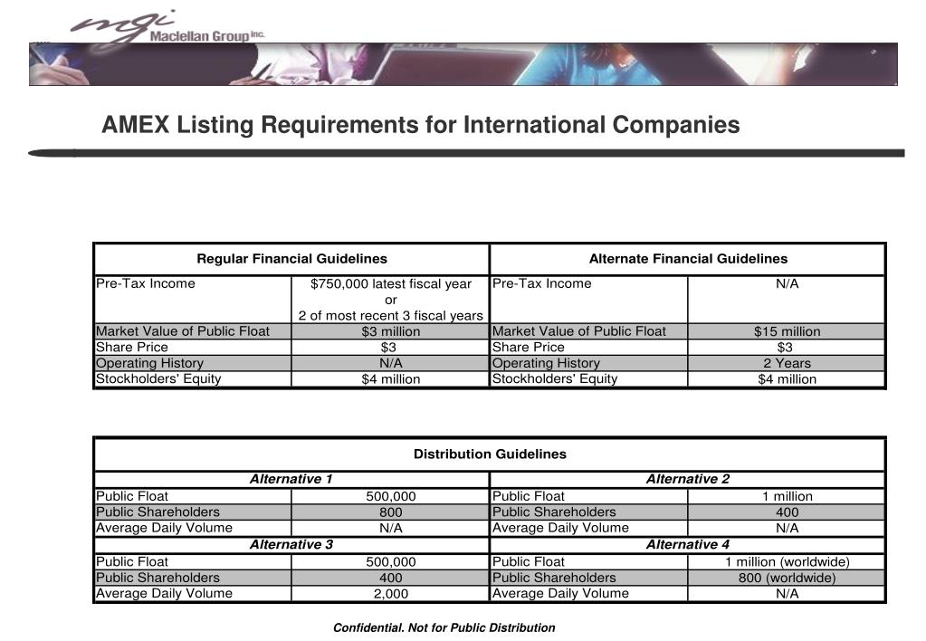 multinational company requirements Here is information for cisco partners who seek a multinational or global gold certification learn about the benefits and incentives for each of these levels.