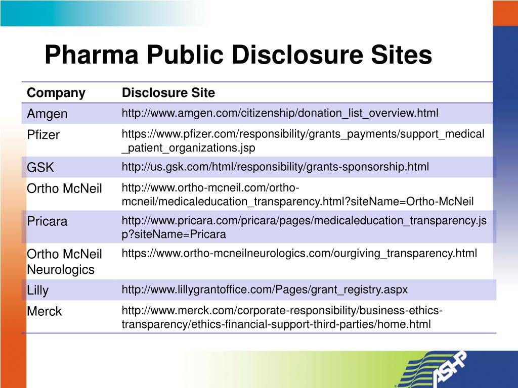 Pharma Public Disclosure Sites