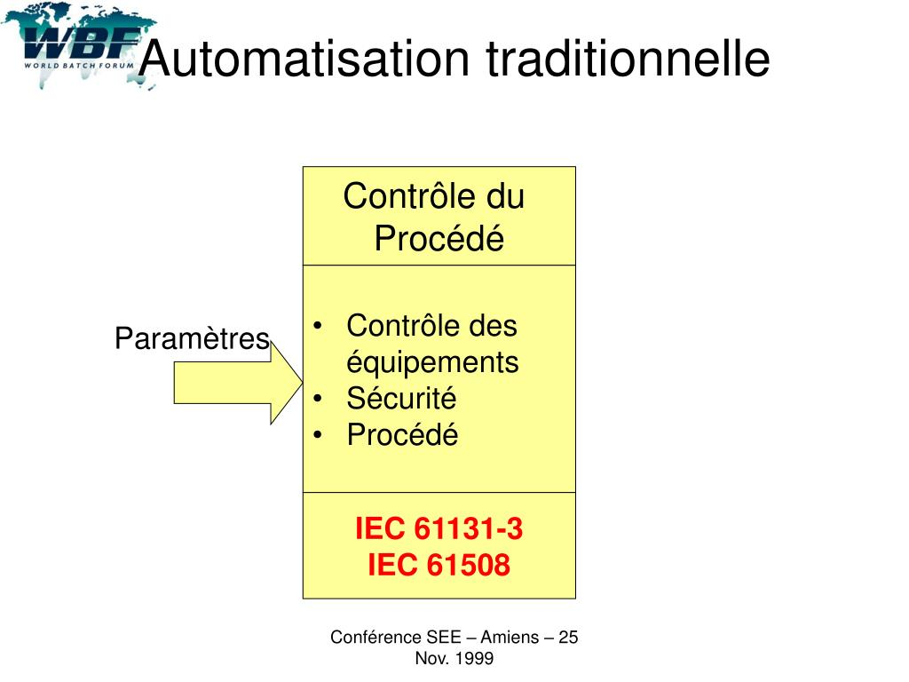 Automatisation traditionnelle