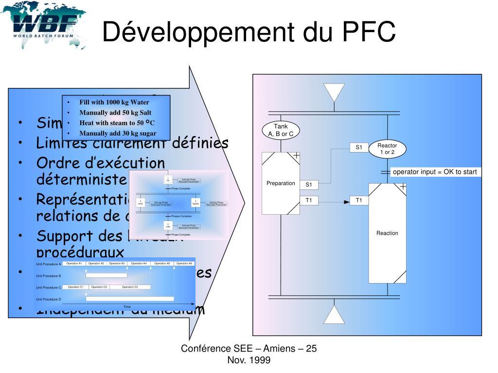 Développement du PFC
