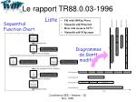 le rapport tr88 0 03 1996