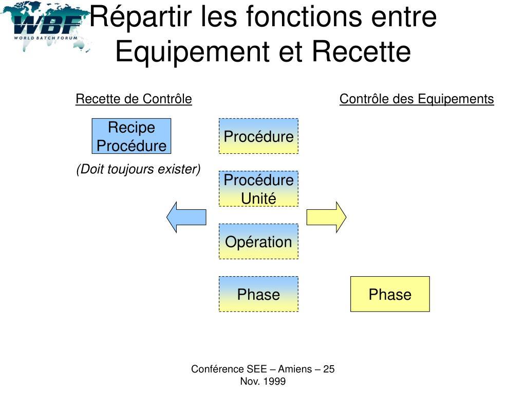 Répartir les fonctions entre Equipement et Recette