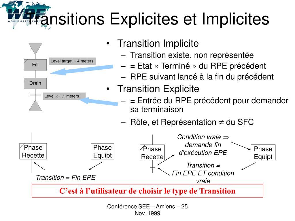 Transitions Explicites et Implicites