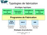 typologies de fabrication