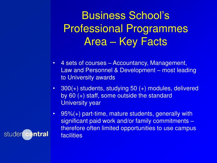 Business School's Professional Programmes Area – Key Facts