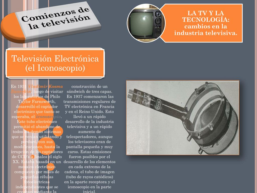 Televisión Electrónica (el Iconoscopio)