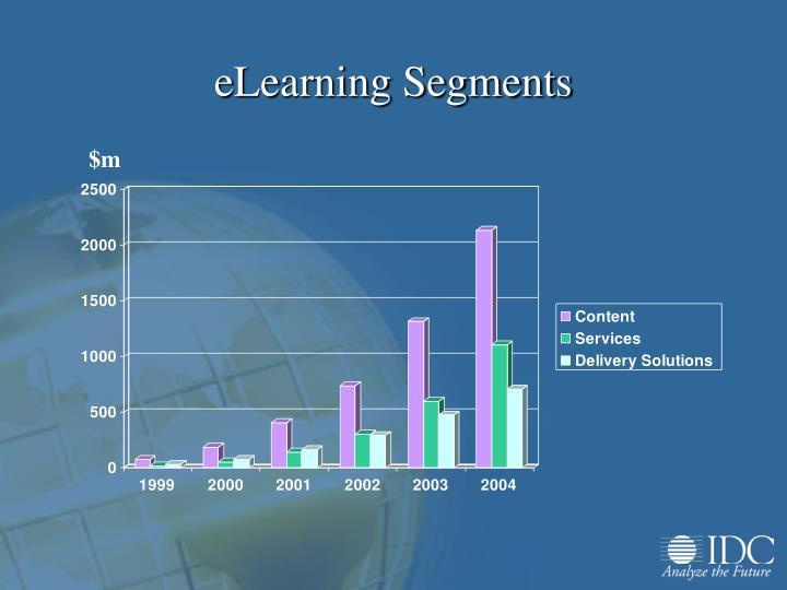 eLearning Segments
