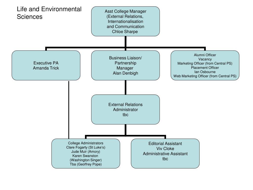Life and Environmental