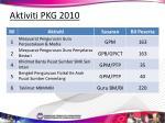 aktiviti pkg 2010