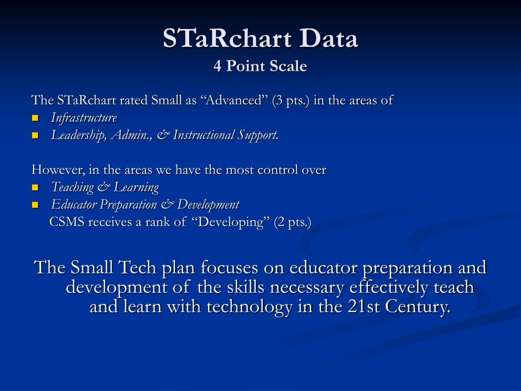 STaRchart Data