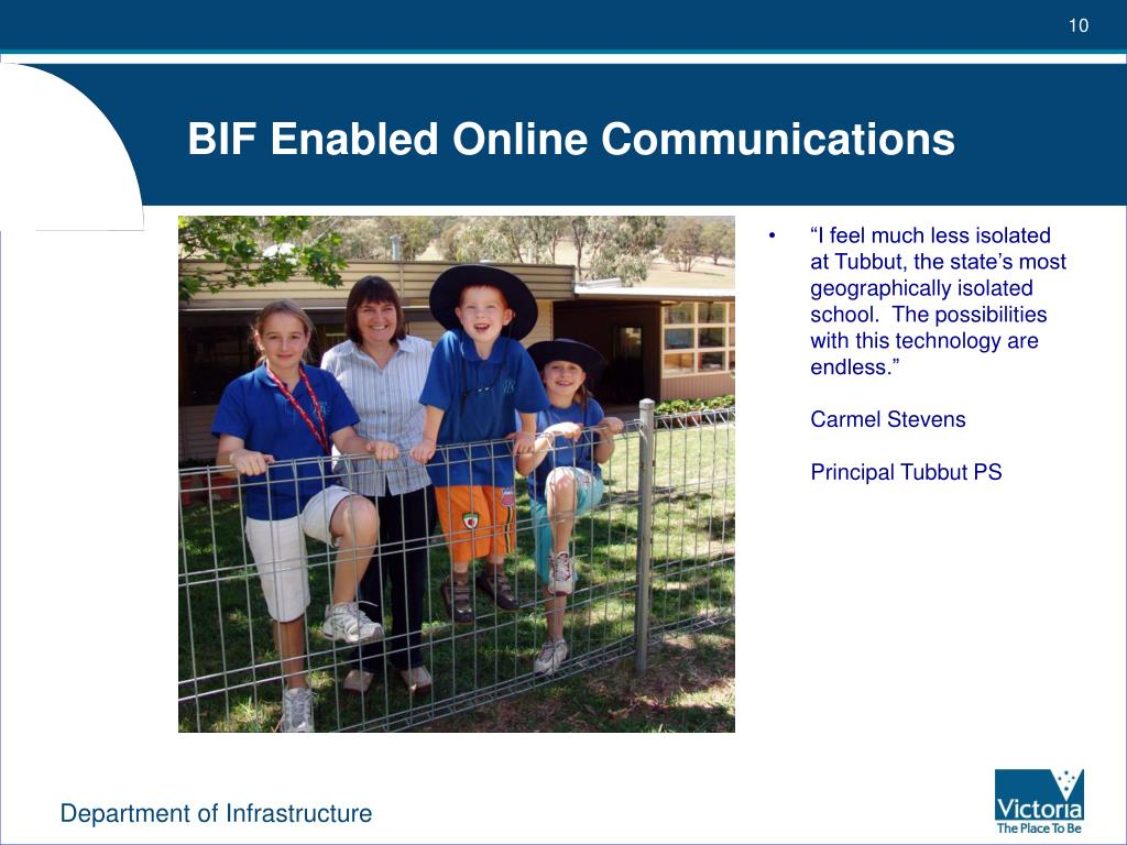 BIF Enabled Online Communications
