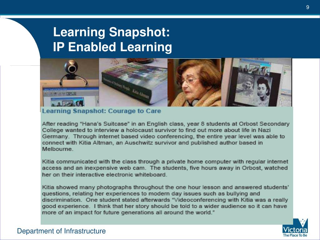 Learning Snapshot:
