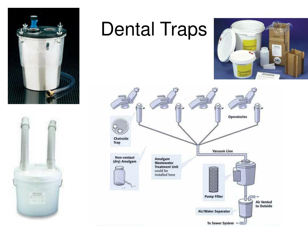 Topics in Dentistry