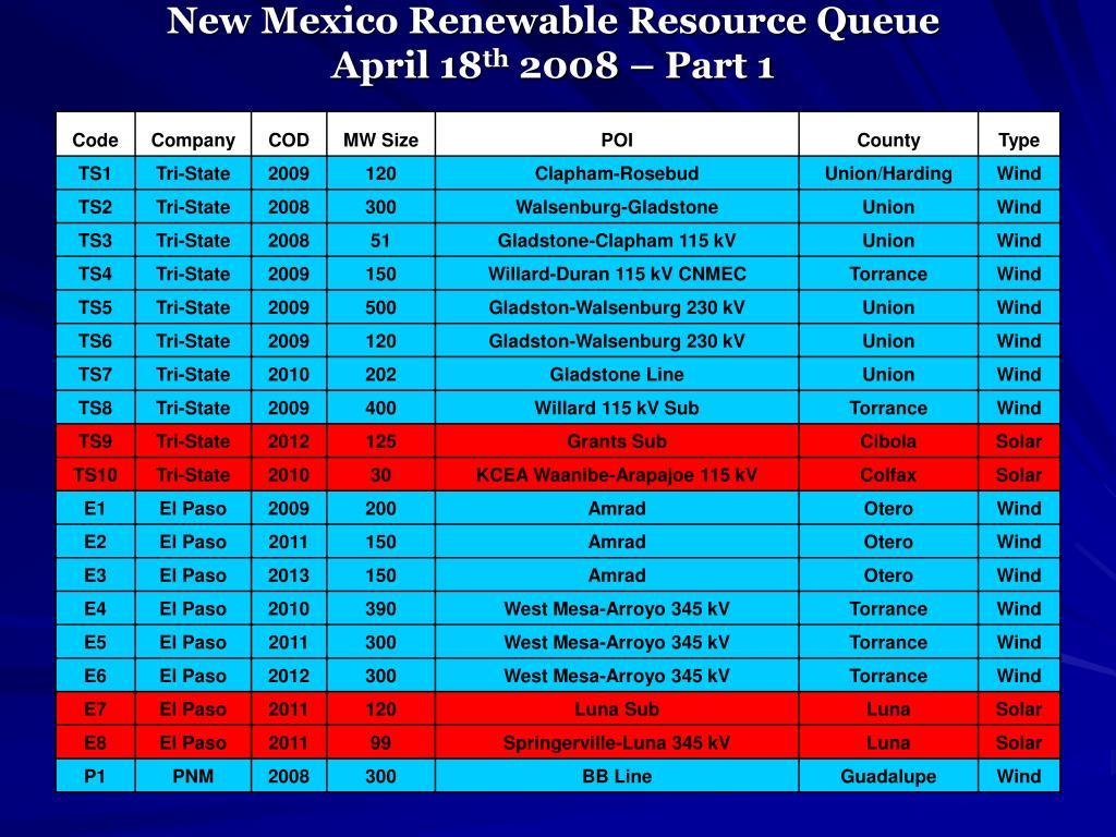 New Mexico Renewable Resource Queue