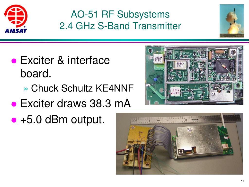 AO-51 RF Subsystems