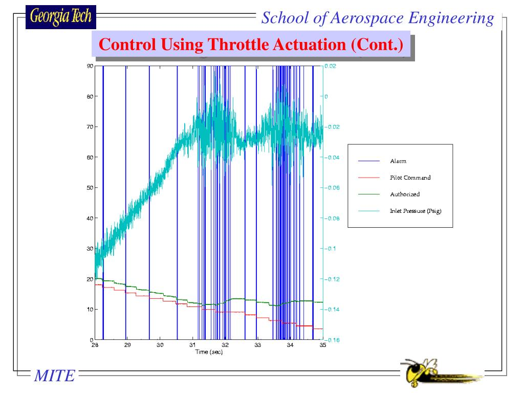 Control Using Throttle Actuation (Cont.)