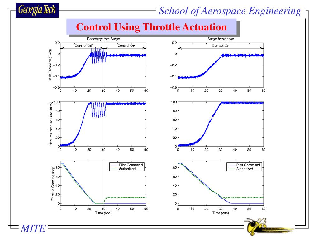 Control Using Throttle Actuation